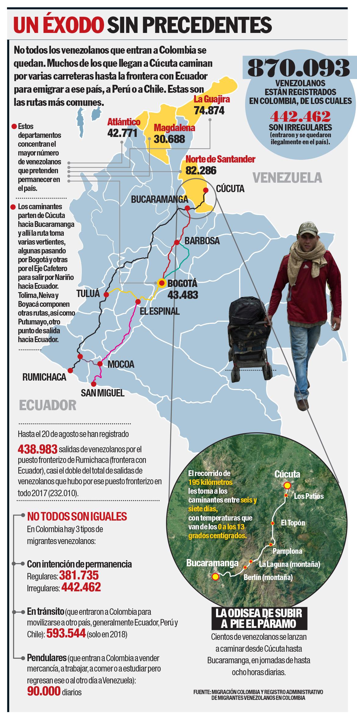 Brasil - Venezuela crisis economica - Página 12 Info-caminantes